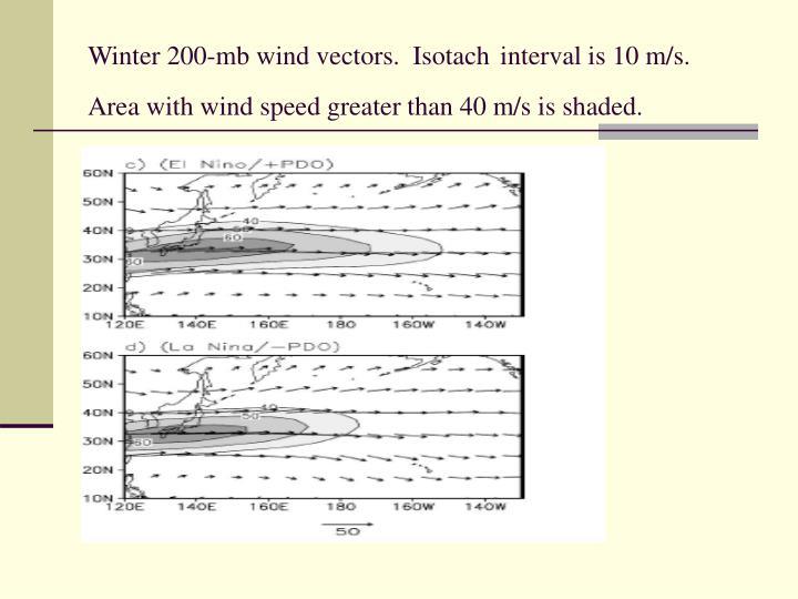 Winter 200-mb wind vectors.  Isotach