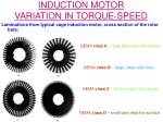 induction motor variation in torque speed3