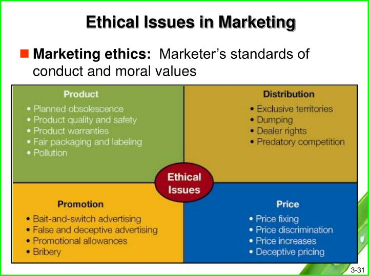 marketing ethics in the food industry Industry practices affecting children have raised special concern, particularly regarding food marketing 6 according to a recent report by the federal trade commission (ftc), businesses spent $96 billion marketing food and beverages in 2007.