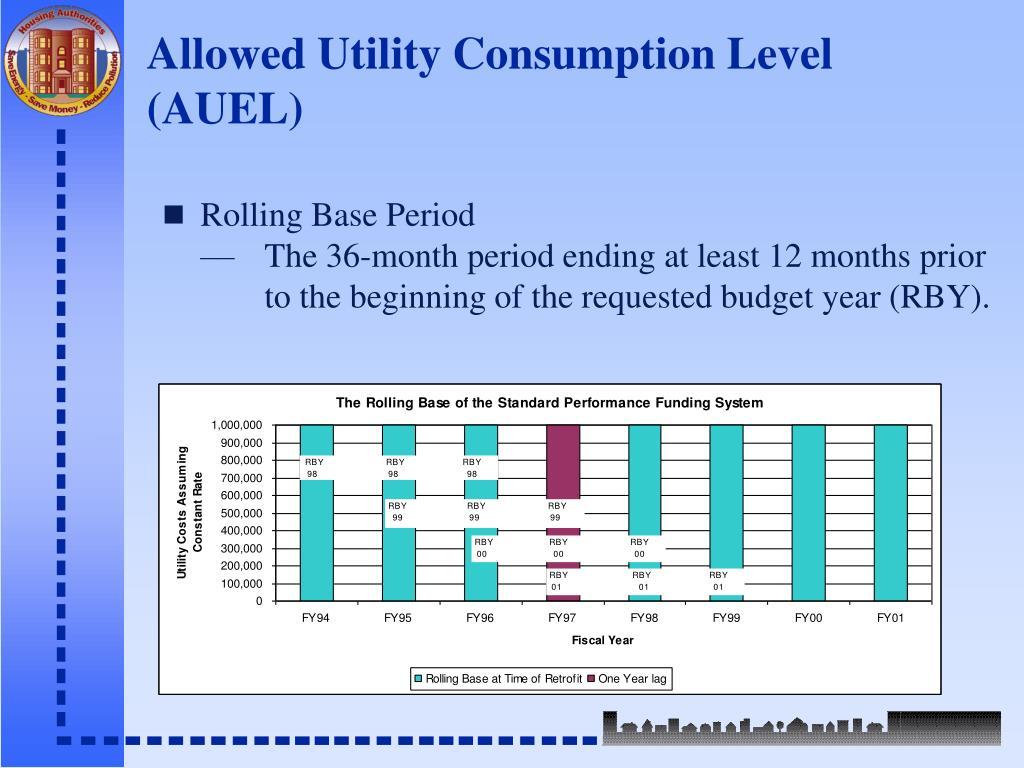 Allowed Utility Consumption Level (AUEL)
