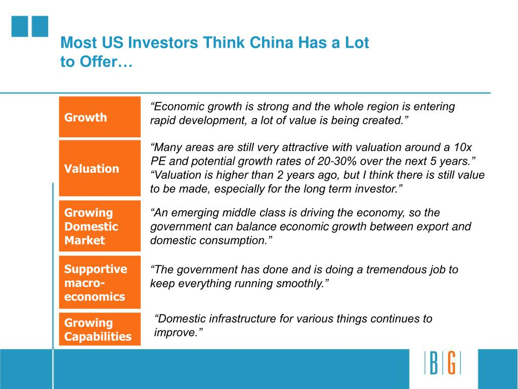 Most US Investors Think China Has a Lot to Offer…