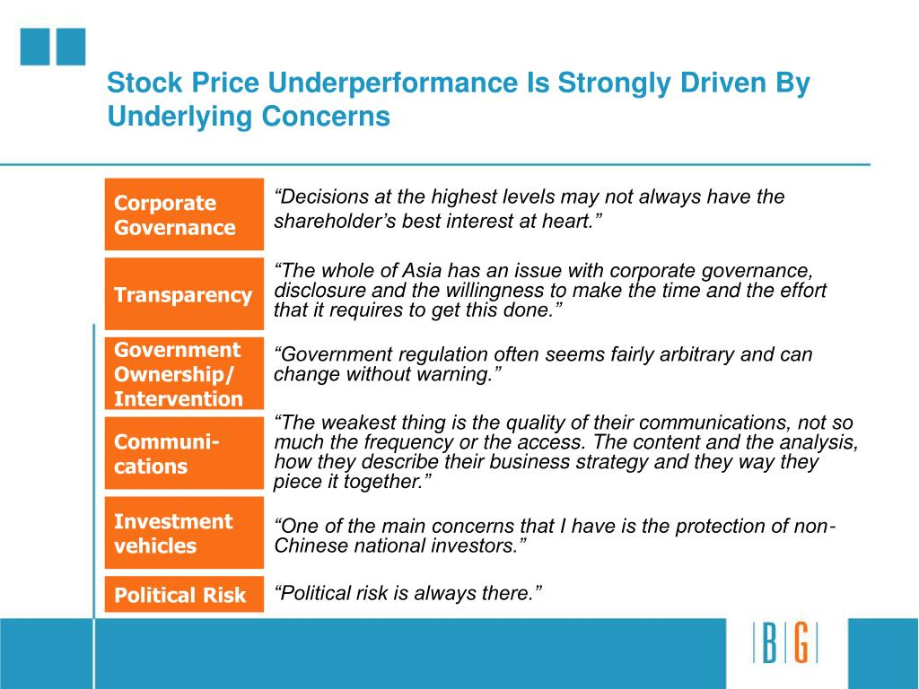 Stock Price Underperformance Is Strongly Driven By Underlying Concerns