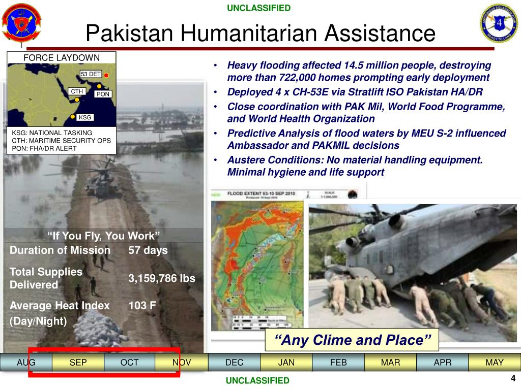 Pakistan Humanitarian Assistance