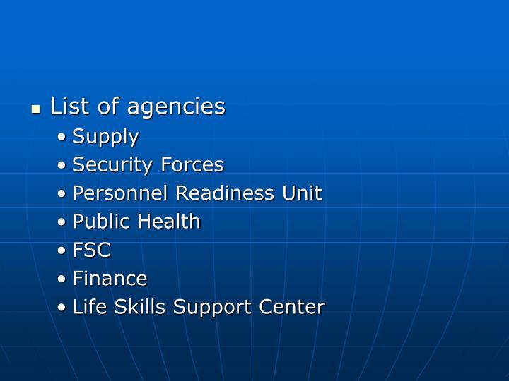 List of agencies