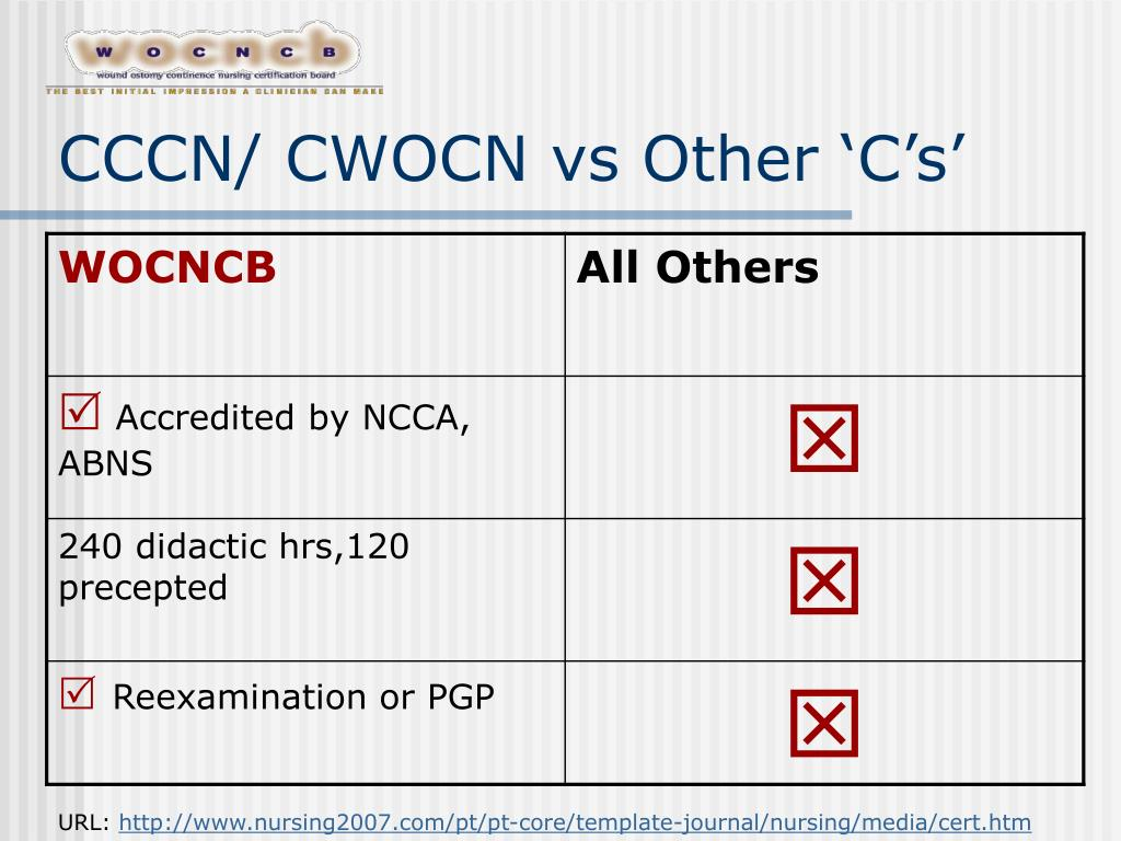CCCN/ CWOCN vs Other 'C's'