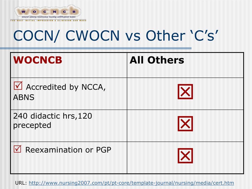 COCN/ CWOCN vs Other 'C's'