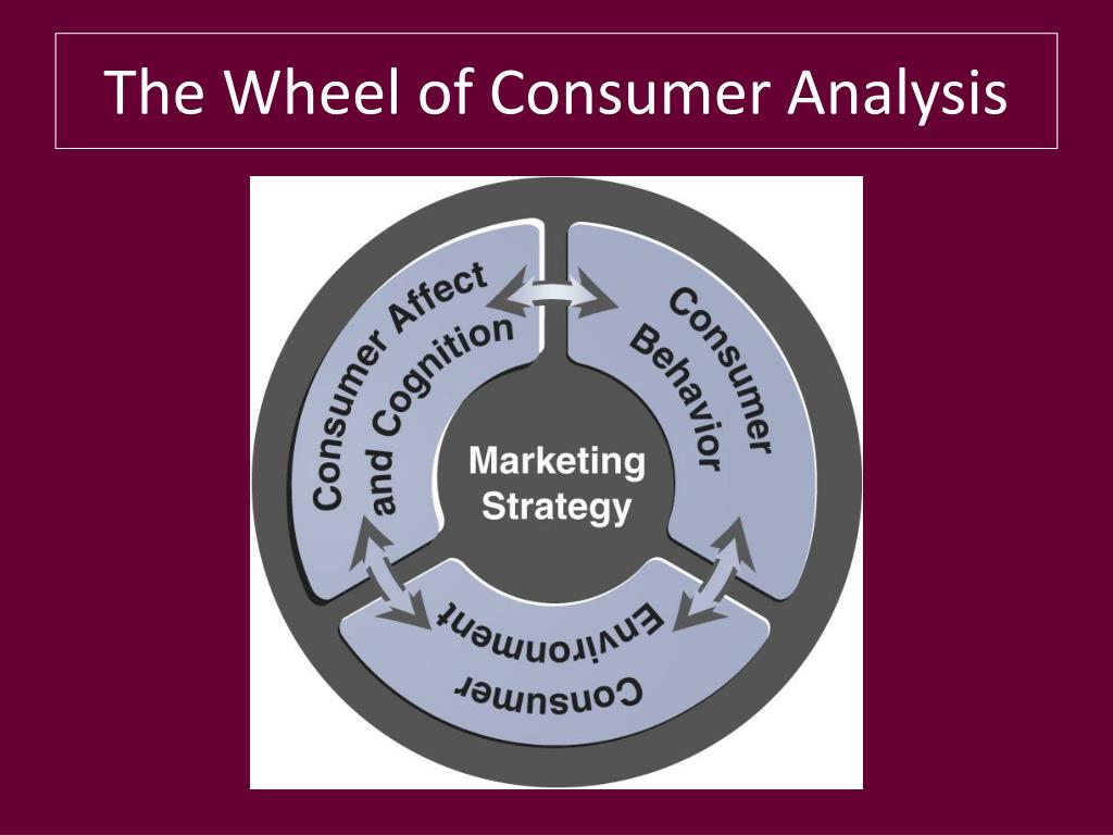 The Wheel of Consumer Analysis