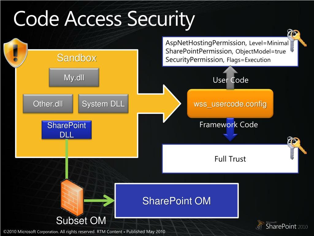Code Access Security