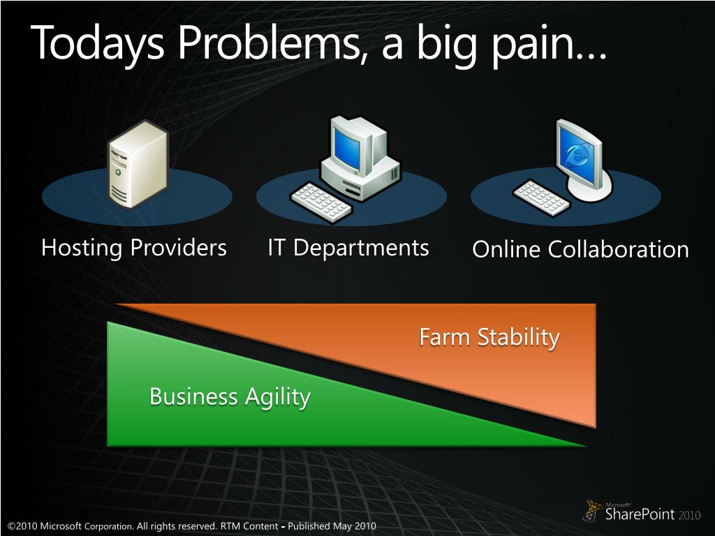 Todays Problems, a big pain
