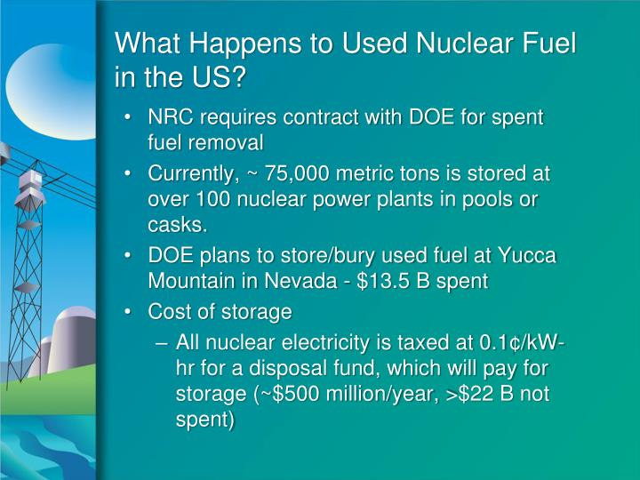 What Happens to Used Nuclear Fuel in the US?