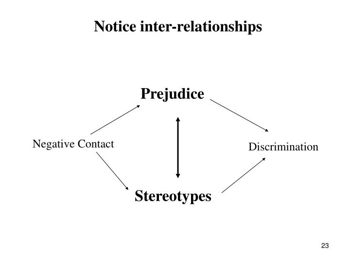 Notice inter-relationships