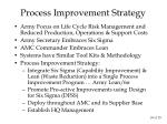 process improvement strategy