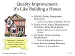 quality improvement it s like building a house