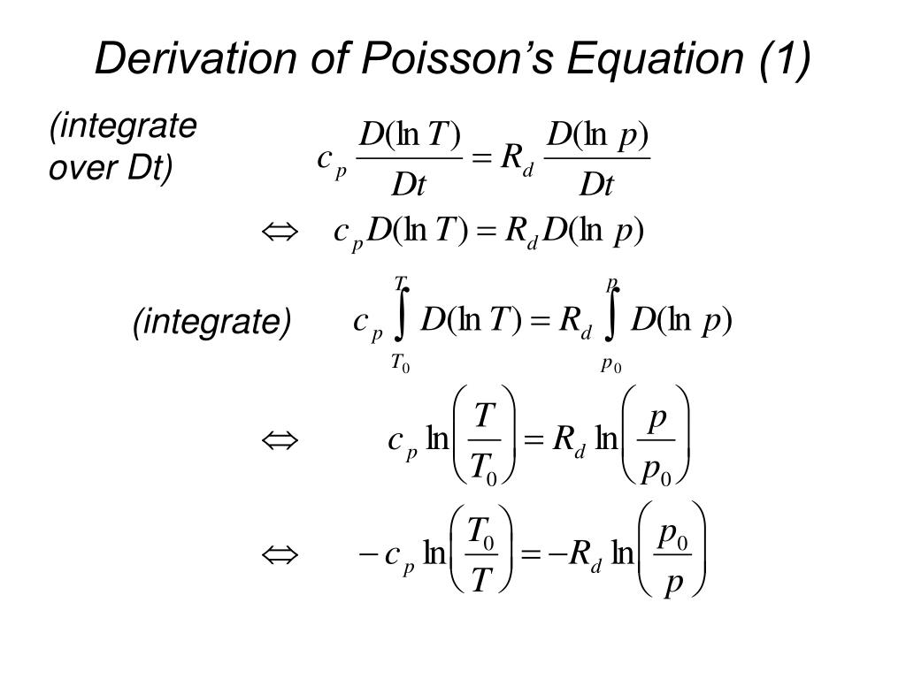 Derivation of Poisson's Equation (1)