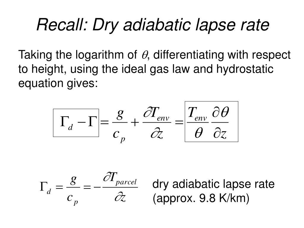 Recall: Dry adiabatic lapse rate
