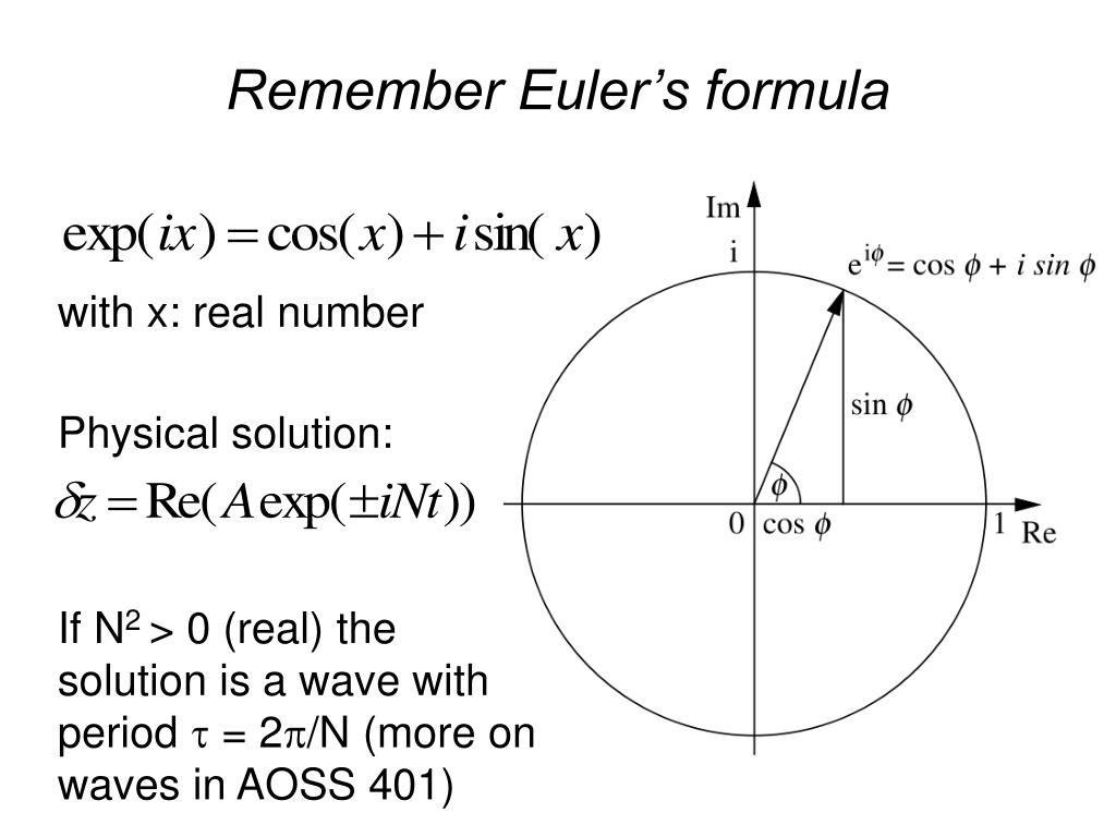 Remember Euler's formula
