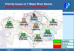 priority issues in 7 major river basins water resources distribution