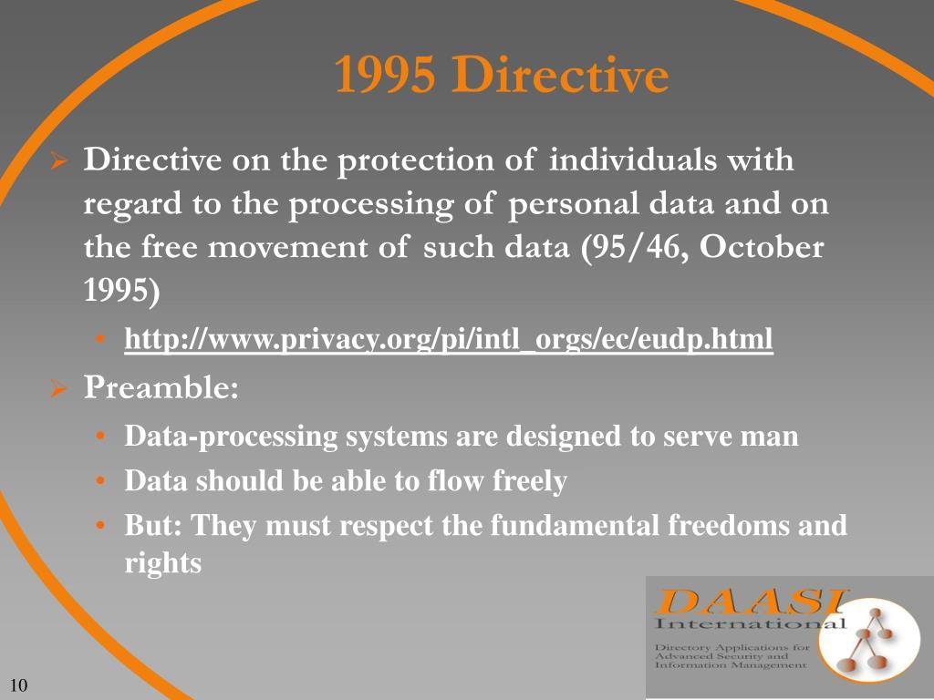 1995 Directive