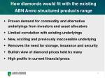 how diamonds would fit with the existing abn amro structured products range