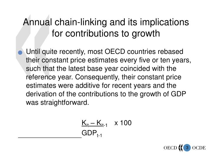 Annual chain linking and its implications for contributions to growth