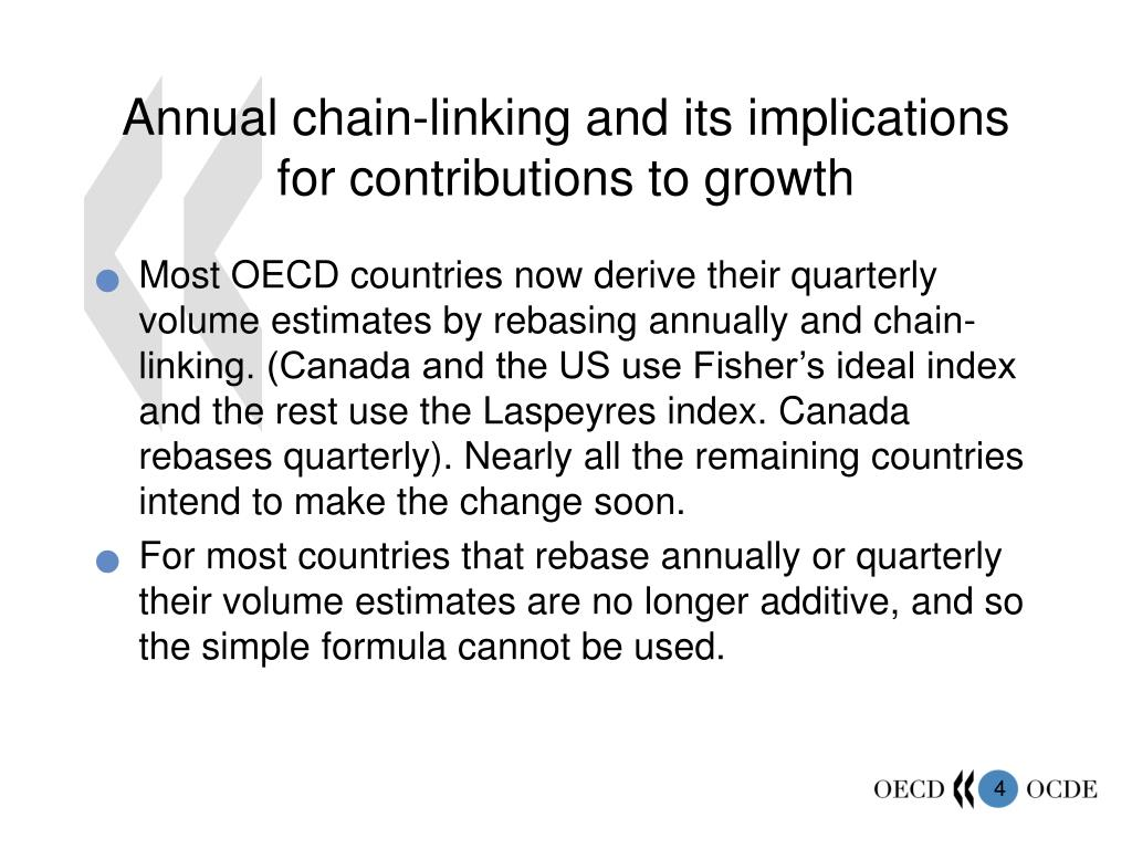 Annual chain-linking and its implications for contributions to growth
