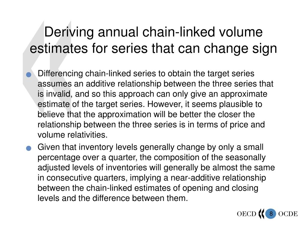 Deriving annual chain-linked volume estimates for series that can change sign