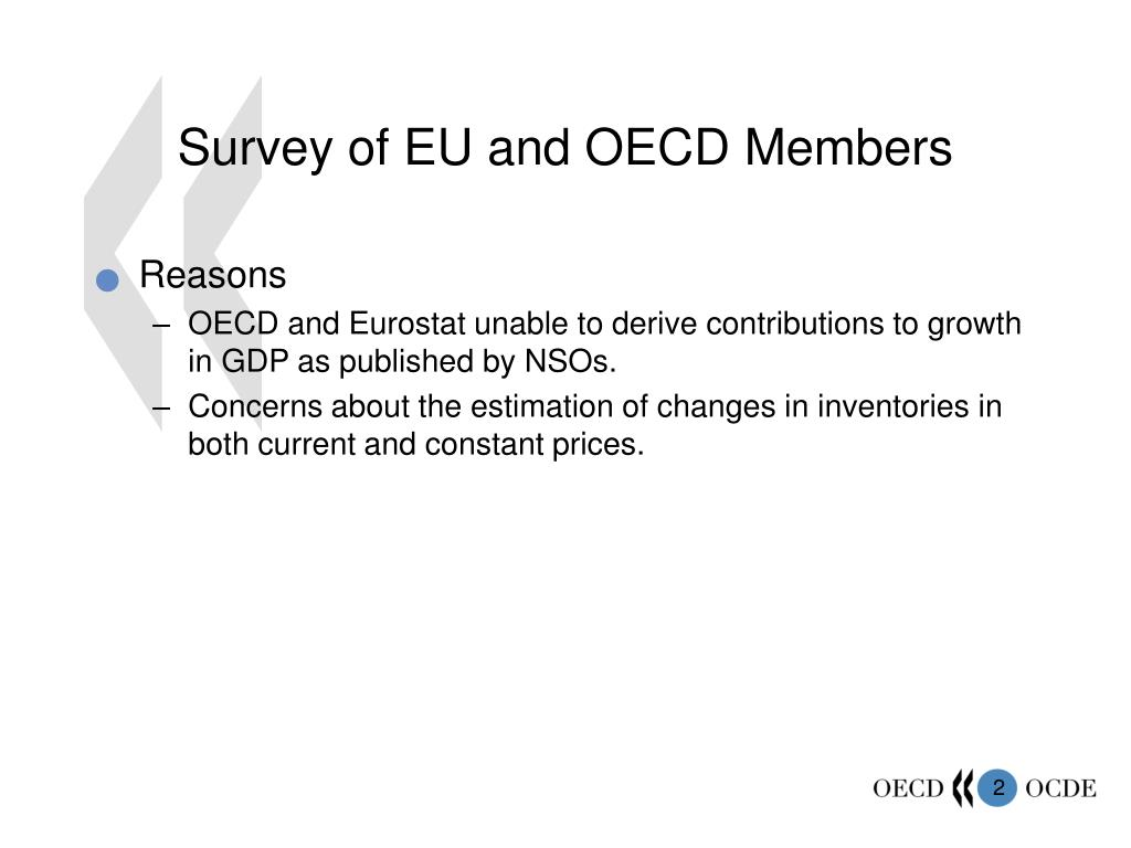 Survey of EU and OECD Members