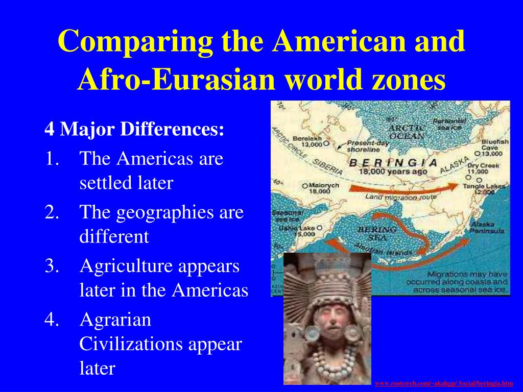 Comparing the American and Afro-Eurasian world zones