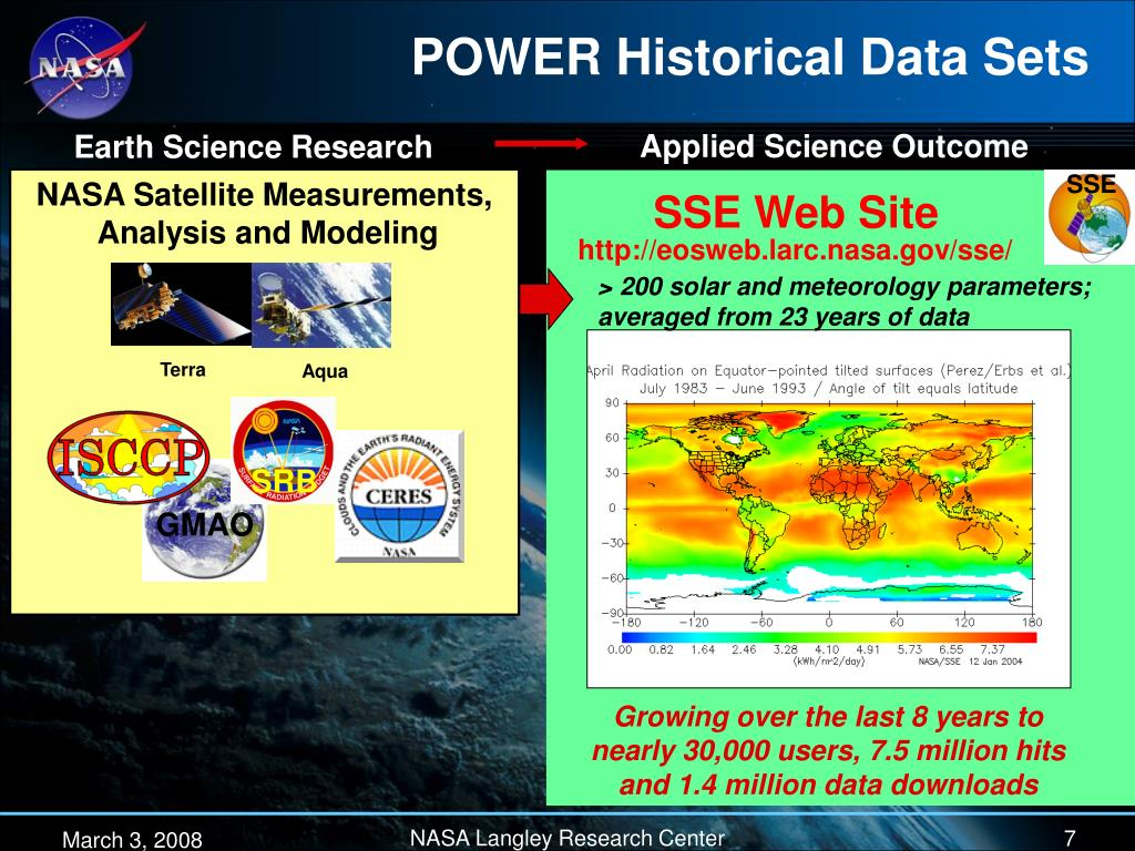 POWER Historical Data Sets
