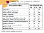 resident level direct care times as predictors of process and outcome measures