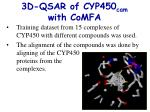 3d qsar of cyp450 cam with comfa