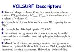 volsurf descriptors