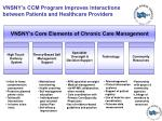 vnsny s ccm program improves interactions between patients and healthcare providers