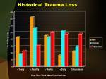 historical trauma loss