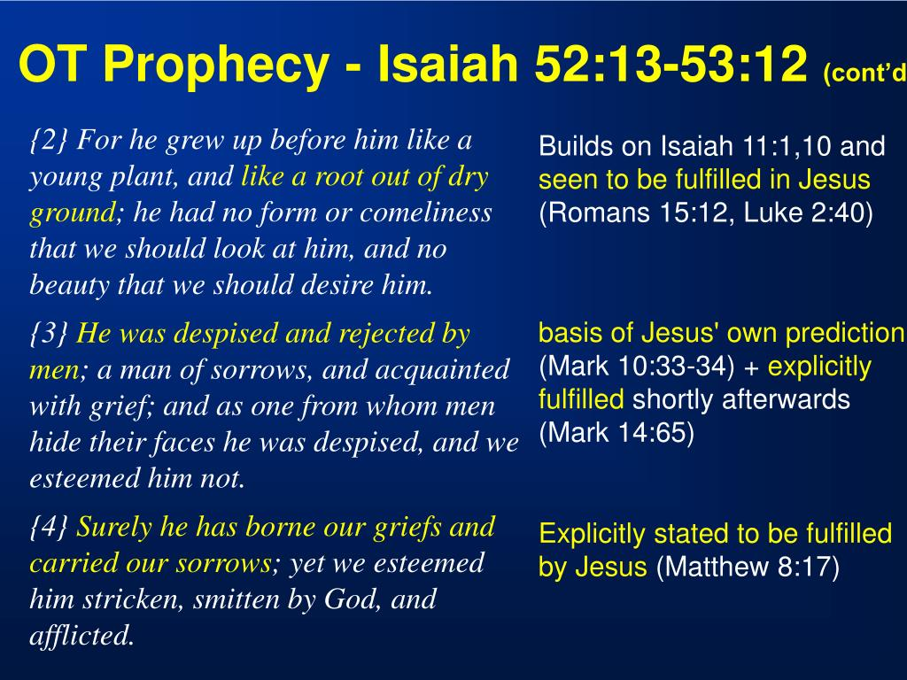 OT Prophecy -