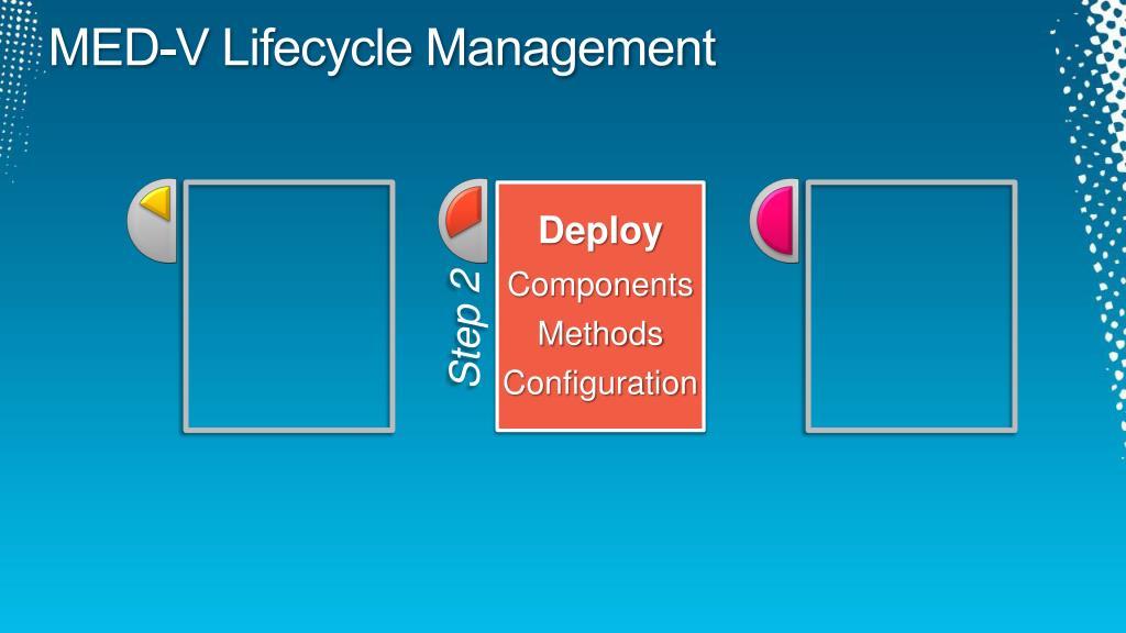 MED-V Lifecycle Management