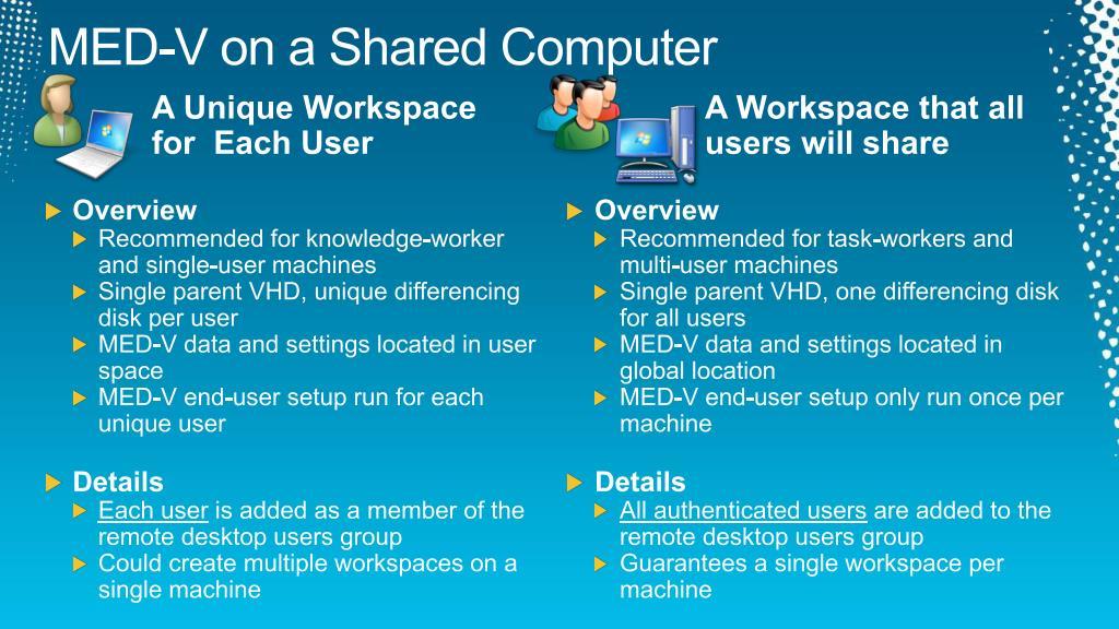 MED-V on a Shared Computer