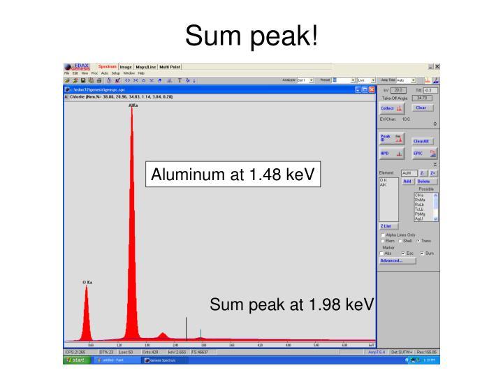 Sum peak!