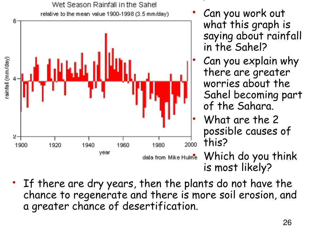 If there are dry years, then the plants do not have the chance to regenerate and there is more soil erosion, and a greater chance of desertification.