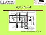 height overall