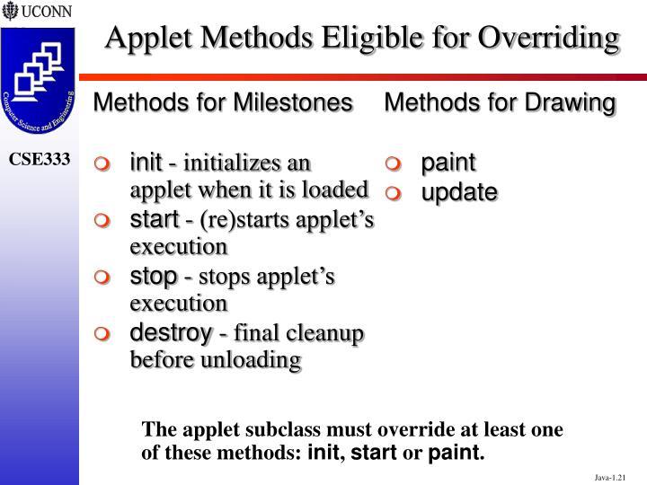 Applet Methods Eligible for Overriding