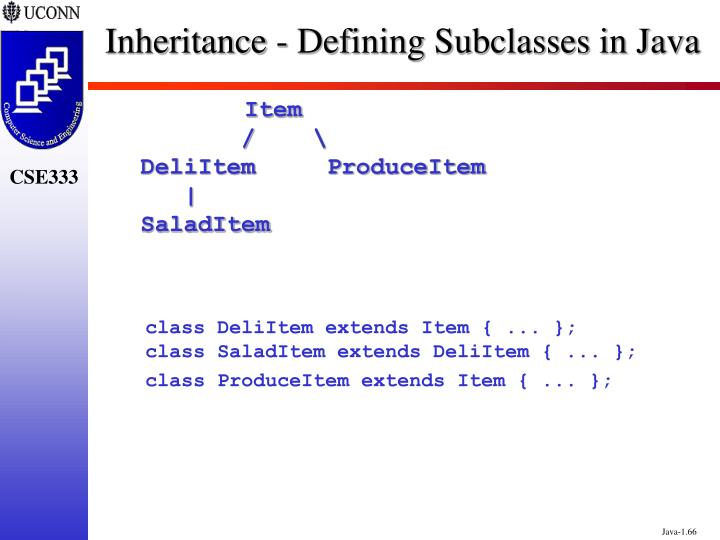Inheritance - Defining Subclasses in Java