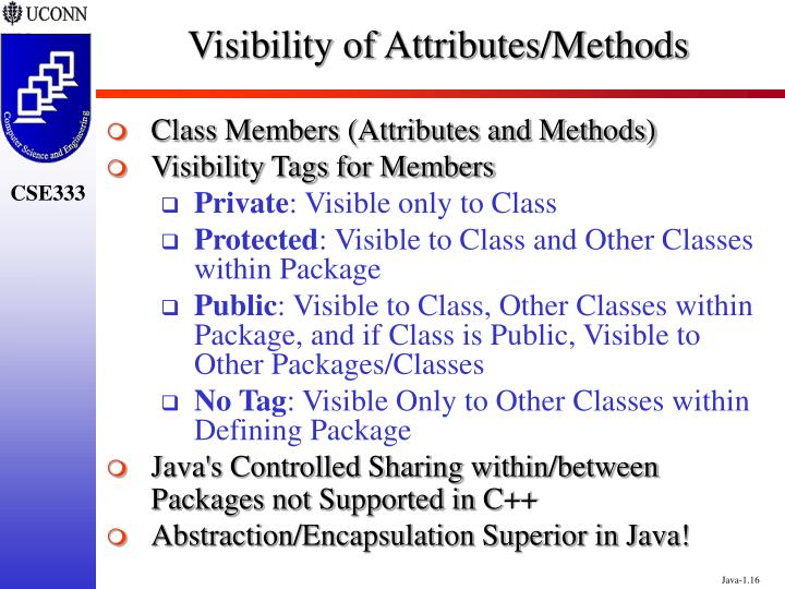 Visibility of Attributes/Methods