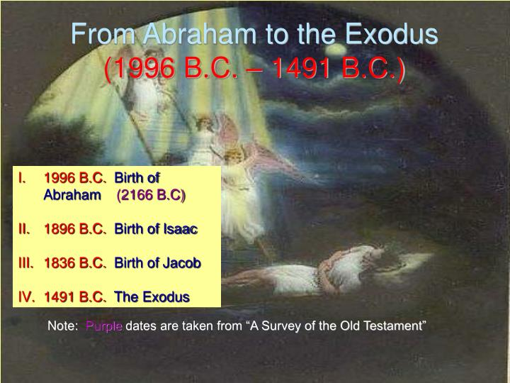From Abraham to the Exodus
