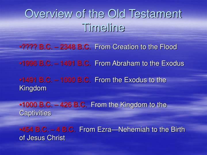 Overview of the Old Testament Timeline