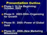presentation outline17