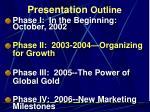presentation outline6