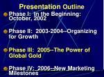 presentation outline8