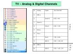tv analog digital channels