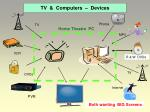tv computers devices